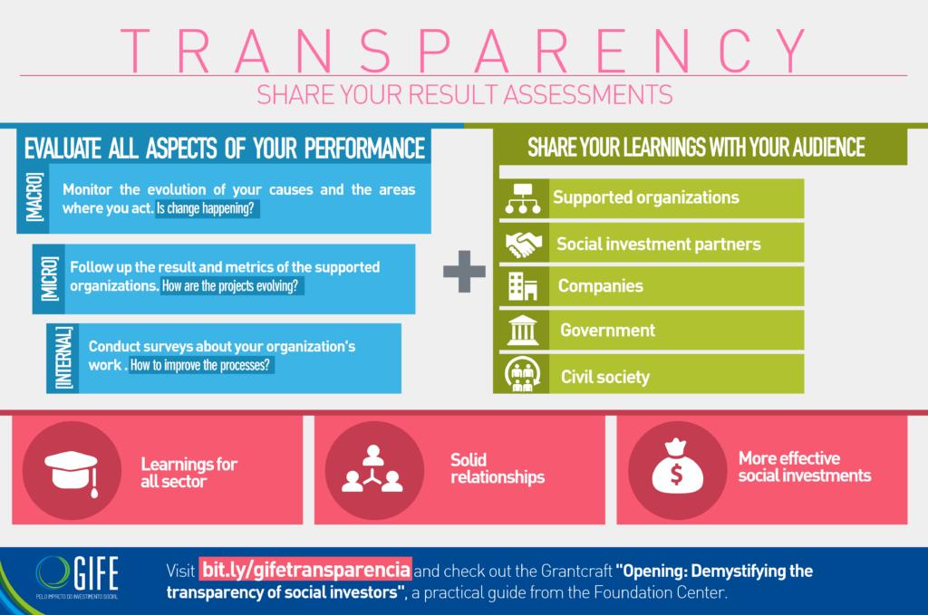 InfoTransparency3-01