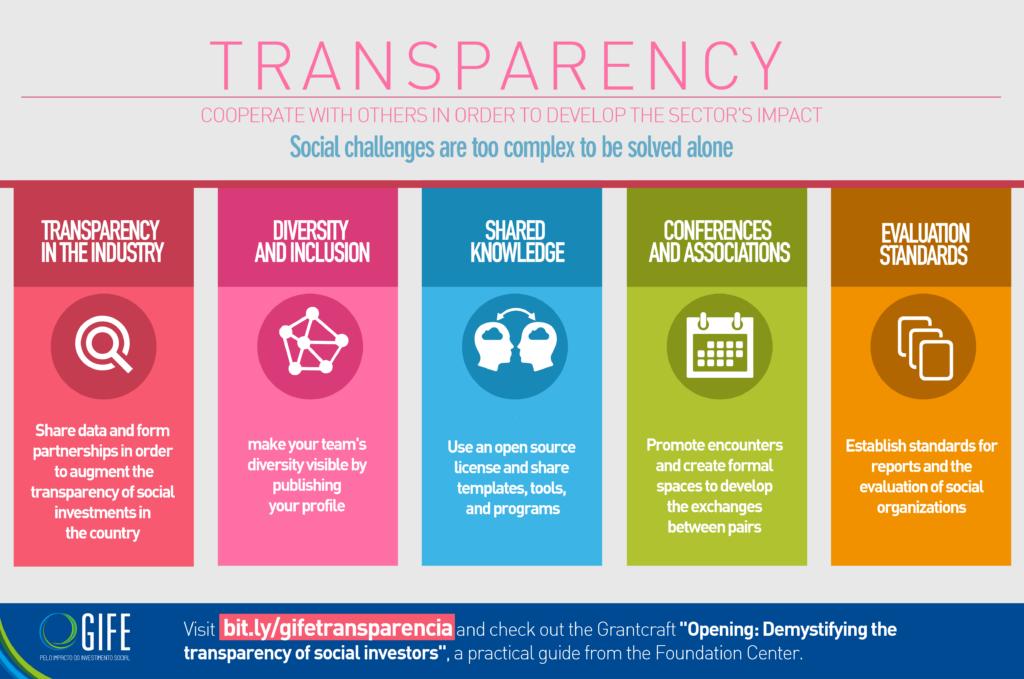 InfoTransparency5-01