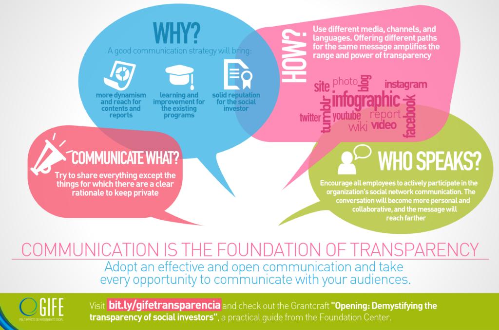 InfoTransparency6-01