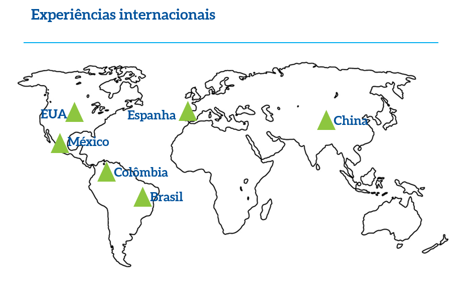 Experiências internacionais_mapa